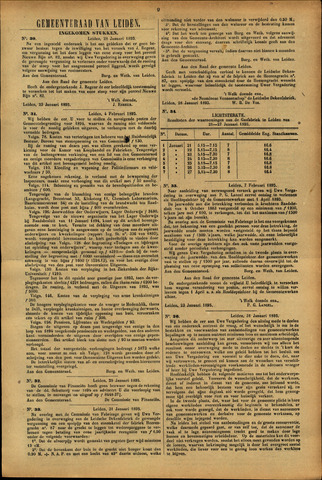 Handelingen van de Raad 1895-01-28