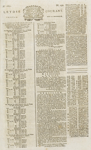 Leydse Courant 1822-12-20