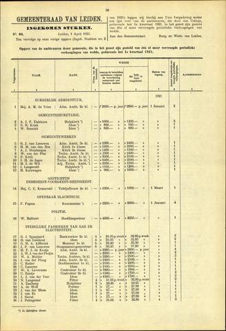 Handelingen van de Raad 1921-04-01
