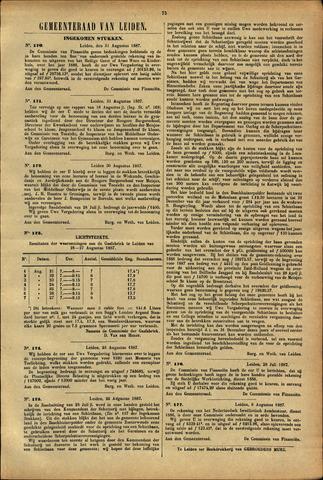 Handelingen van de Raad 1887-08-31