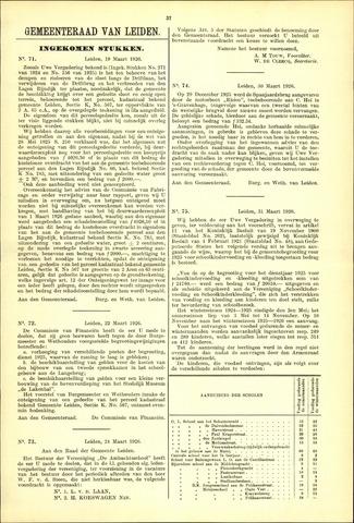 Handelingen van de Raad 1926-03-19