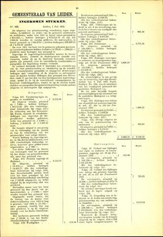 Handelingen van de Raad 1932-07-01