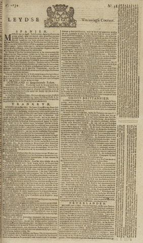 Leydse Courant 1754-05-15