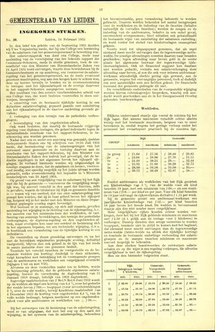 Handelingen van de Raad 1935-02-14