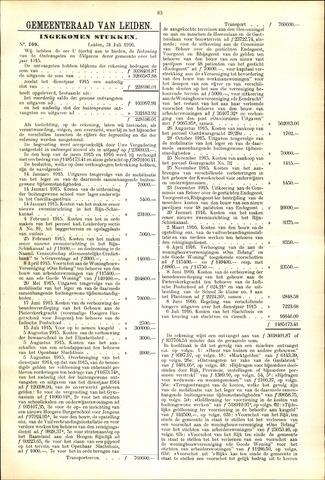 Handelingen van de Raad 1916-07-31