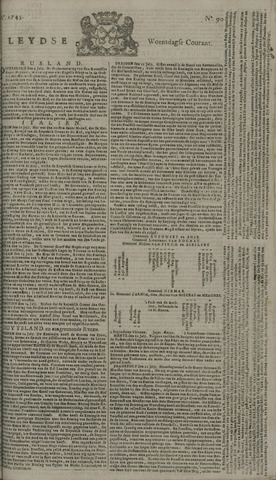 Leydse Courant 1745-07-28