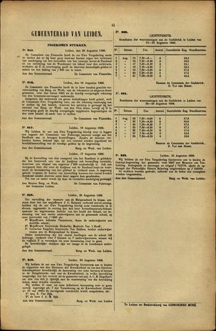 Handelingen van de Raad 1886-08-20