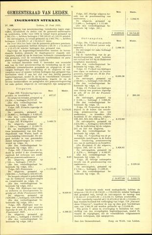 Handelingen van de Raad 1935-06-21