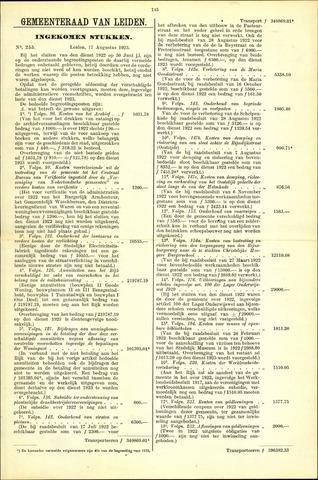 Handelingen van de Raad 1923-08-17