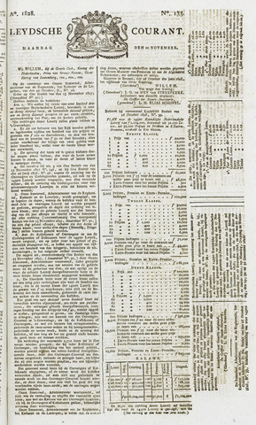 Leydse Courant 1828-11-10
