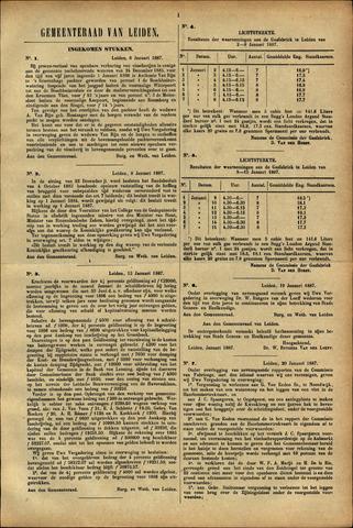 Handelingen van de Raad 1887-01-06