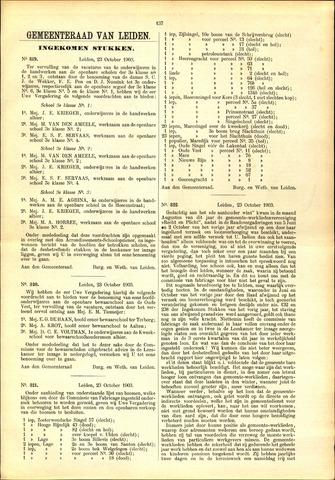 Handelingen van de Raad 1903-10-23