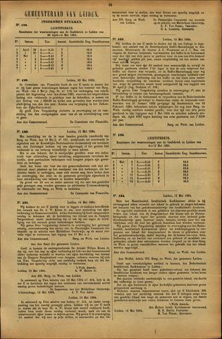 Handelingen van de Raad 1894-04-28