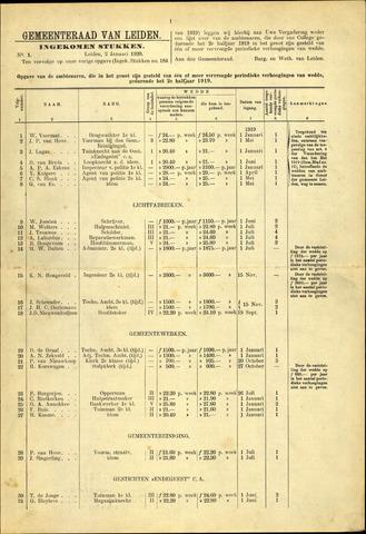 Handelingen van de Raad 1920-01-02