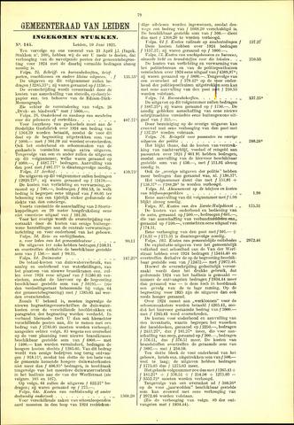 Handelingen van de Raad 1925-06-19