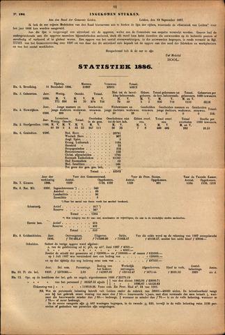 Handelingen van de Raad 1887-09-12