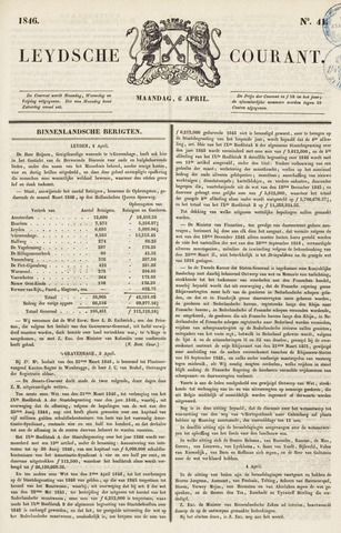 Leydse Courant 1846-04-06