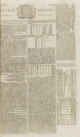 Leydse Courant 1822-03-20