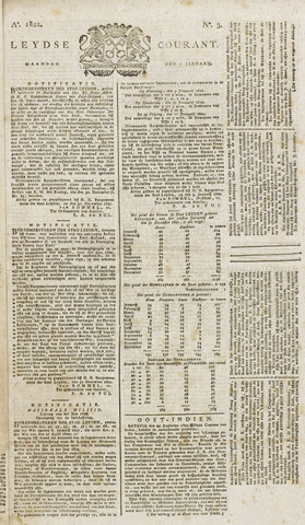Leydse Courant 1822-01-07