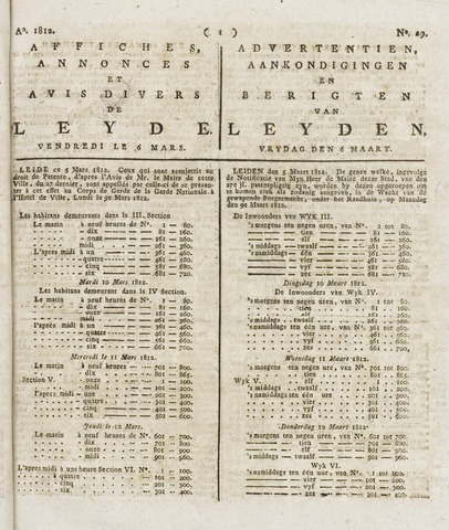 Leydse Courant 1812-03-06