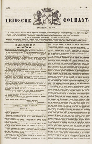 Leydse Courant 1873-06-26