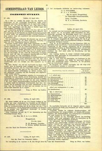 Handelingen van de Raad 1931-04-16