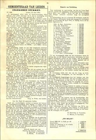 Handelingen van de Raad 1915-06-15