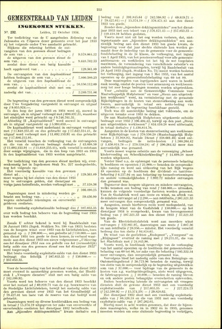 Handelingen van de Raad 1934-10-22