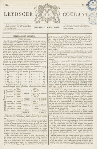 Leydse Courant 1853-11-09