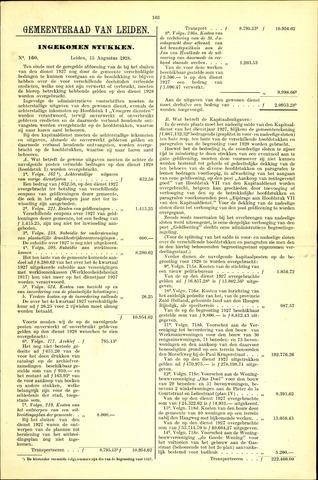 Handelingen van de Raad 1928-08-15