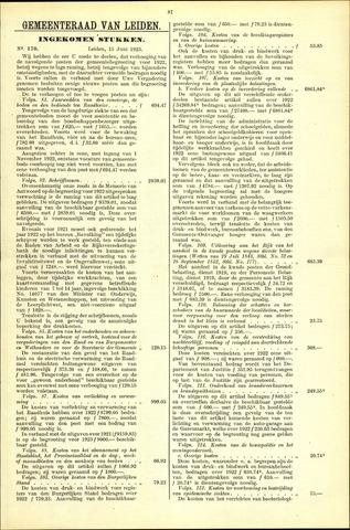 Handelingen van de Raad 1923-06-15