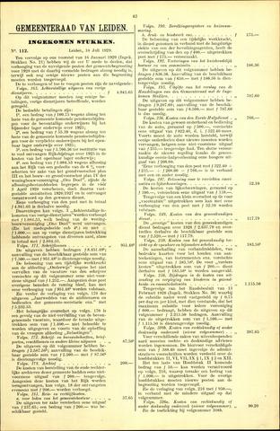 Handelingen van de Raad 1929-07-10