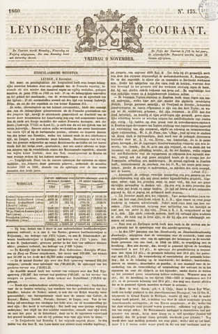 Leydse Courant 1860-11-09