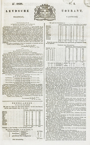 Leydse Courant 1838-01-08