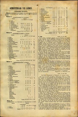 Handelingen van de Raad 1881-07-16