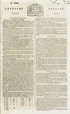 Leydse Courant 1838-06-08