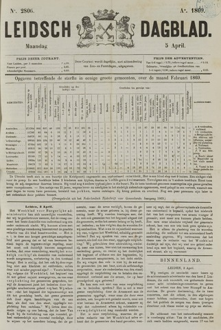 Leidsch Dagblad 1869-04-05