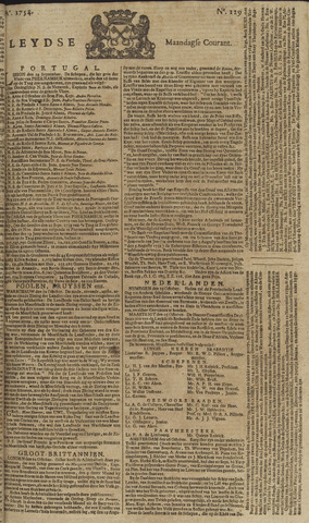 Leydse Courant 1754-10-28