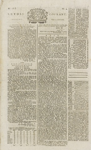 Leydse Courant 1818-01-09