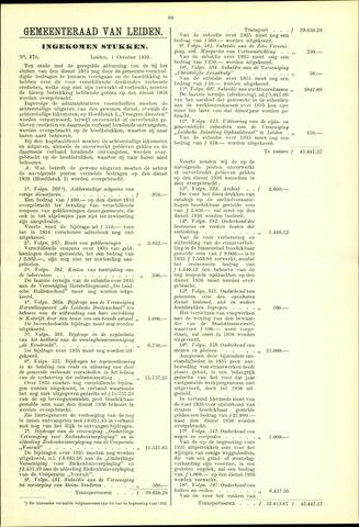 Handelingen van de Raad 1936-10-01