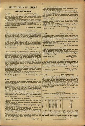 Handelingen van de Raad 1887-05-23