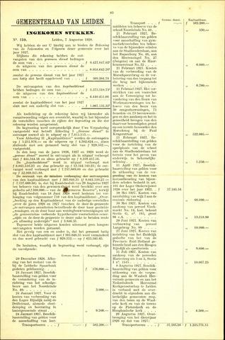 Handelingen van de Raad 1928-08-07