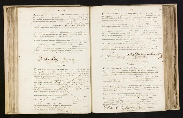 Birth Johanna de Mey on April 4, 1837 in Leiden (Netherlands