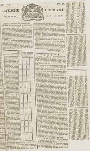 Leydse Courant 1825-03-02