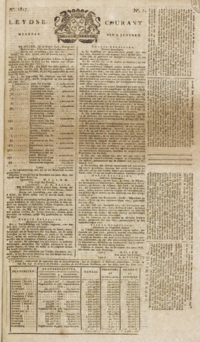Leydse Courant 1817-01-13