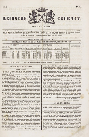 Leydse Courant 1875-01-04