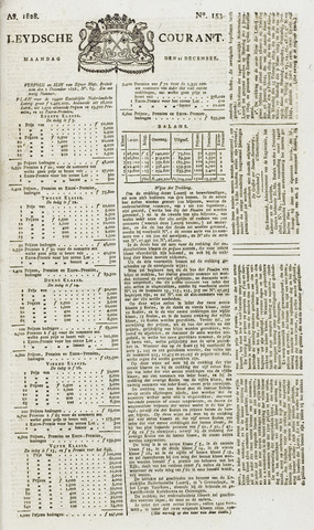 Leydse Courant 1828-12-22