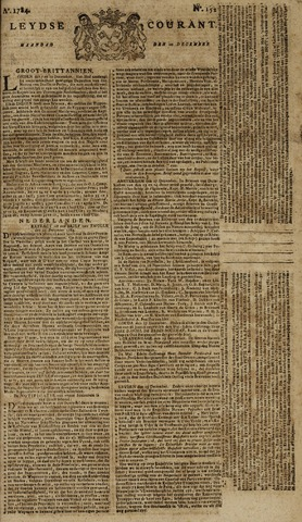 Leydse Courant 1784-12-20