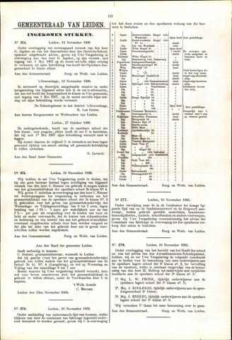 Handelingen van de Raad 1906-11-14