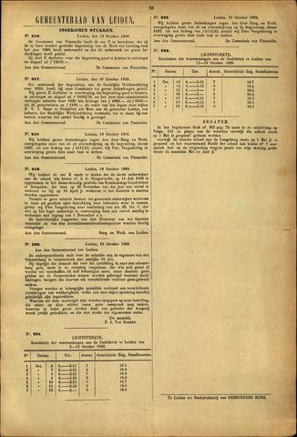 Handelingen van de Raad 1889-10-18
